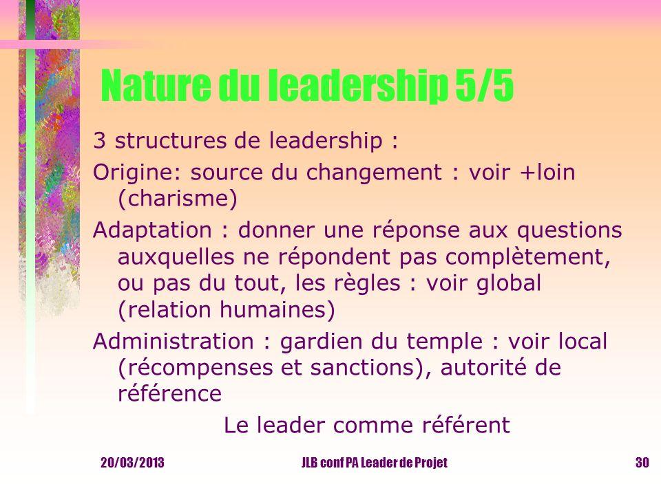 20/03/2013JLB conf PA Leader de Projet Nature du leadership 5/5 3 structures de leadership : Origine: source du changement : voir +loin (charisme) Ada