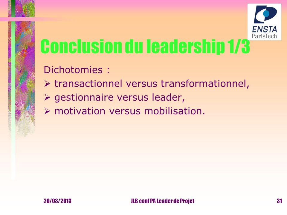 20/03/2013JLB conf PA Leader de Projet Conclusion du leadership 1/3 Dichotomies : transactionnel versus transformationnel, gestionnaire versus leader,