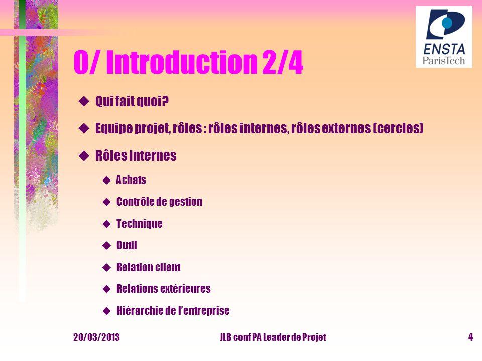 20/03/2013JLB conf PA Leader de Projet4 0/ Introduction 2/4 uQui fait quoi? uEquipe projet, rôles : rôles internes, rôles externes (cercles) uRôles in