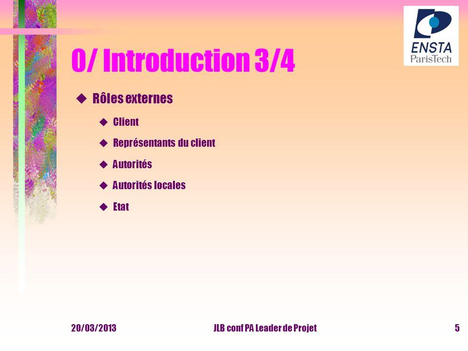 20/03/2013JLB conf PA Leader de Projet6 0/ Introduction 4/4 uStructure du projet uPlanification du projet uLes outils projets uPiloter le projet au quotidien uLes partenaires du projet