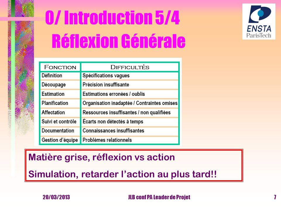20/03/2013JLB conf PA Leader de Projet7 0/ Introduction 5/4 Réflexion Générale Matière grise, réflexion vs action Simulation, retarder laction au plus