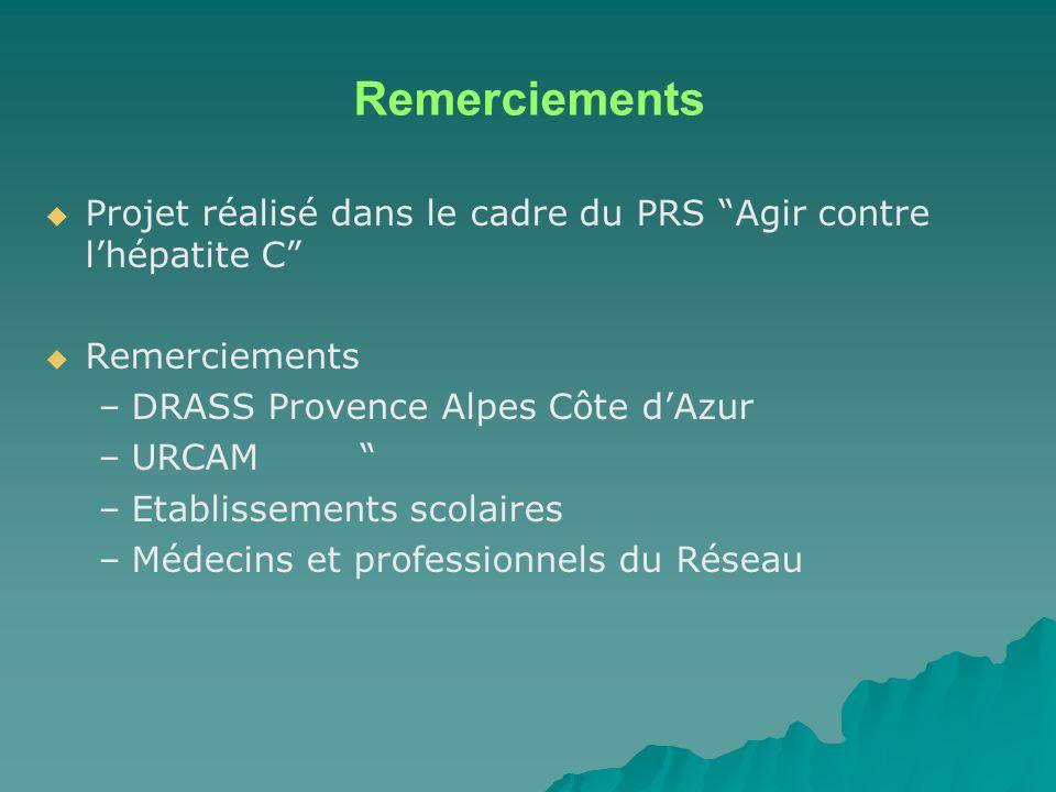 Remerciements Projet réalisé dans le cadre du PRS Agir contre lhépatite C Remerciements – –DRASS Provence Alpes Côte dAzur – –URCAM – –Etablissements scolaires – –Médecins et professionnels du Réseau
