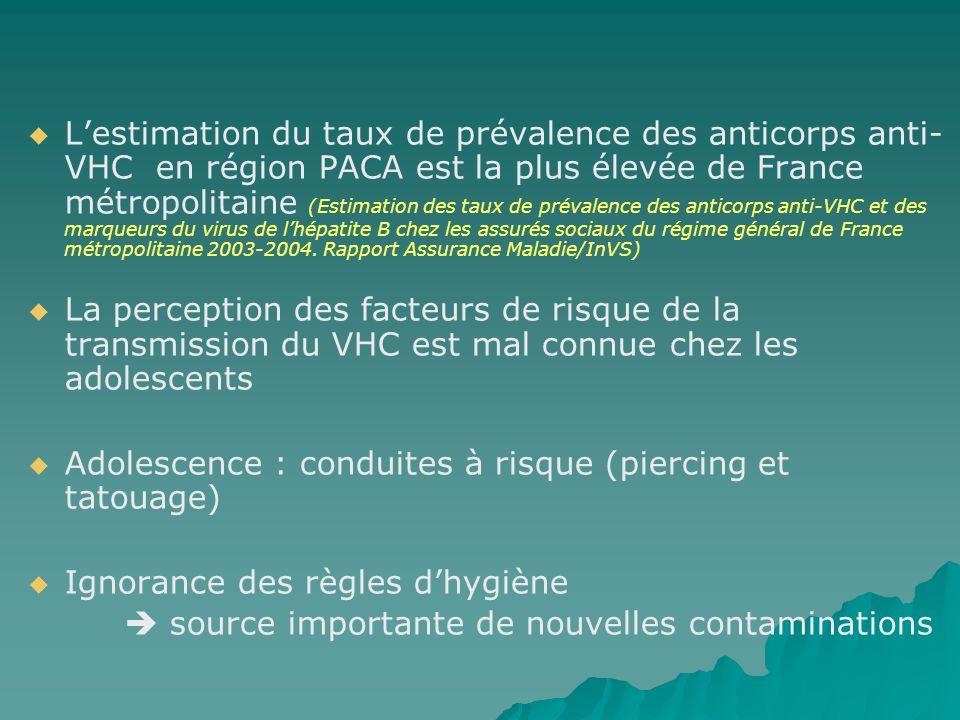 Lestimation du taux de prévalence des anticorps anti- VHC en région PACA est la plus élevée de France métropolitaine (Estimation des taux de prévalenc