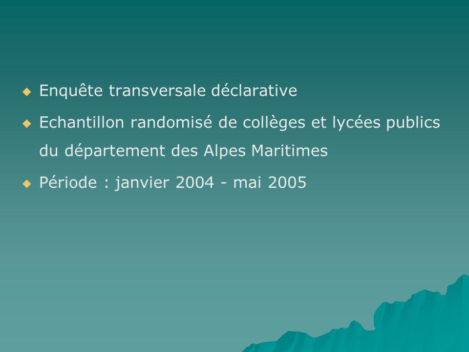 Enquête transversale déclarative Echantillon randomisé de collèges et lycées publics du département des Alpes Maritimes Période : janvier 2004 - mai 2