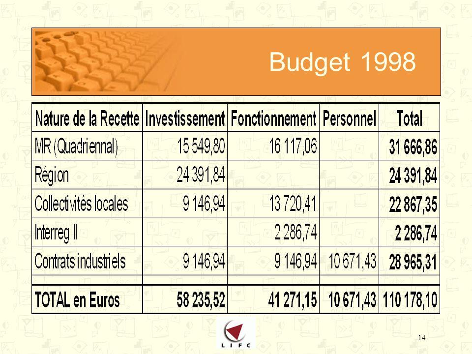 14 Budget 1998