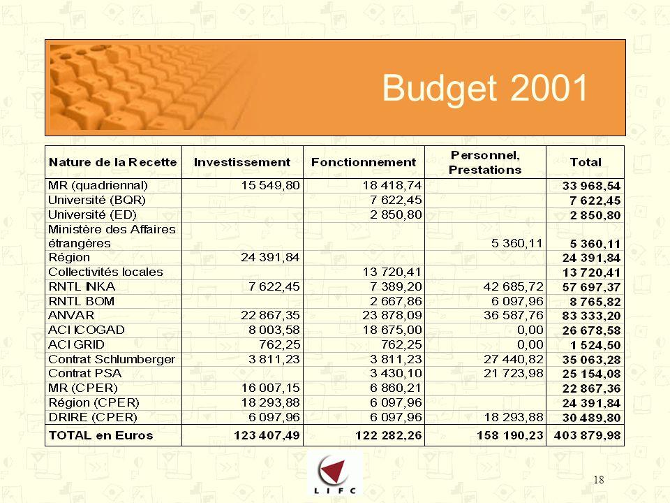 18 Budget 2001