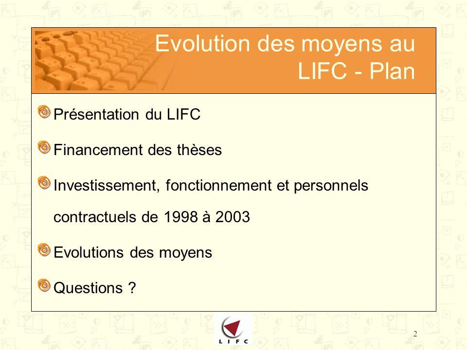 2 Evolution des moyens au LIFC - Plan Présentation du LIFC Financement des thèses Investissement, fonctionnement et personnels contractuels de 1998 à 2003 Evolutions des moyens Questions