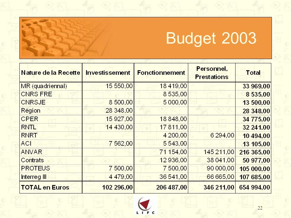 22 Budget 2003