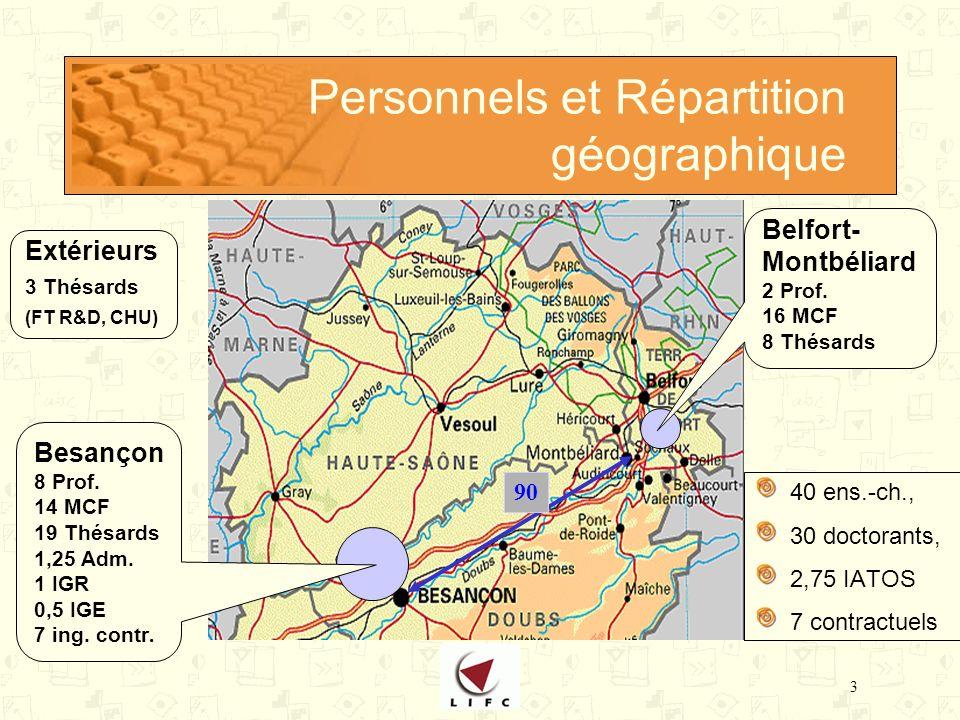 3 Personnels et Répartition géographique 90 Besançon 8 Prof.