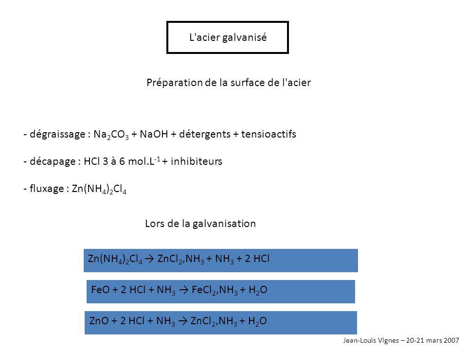 Jean-Louis Vignes – 20-21 mars 2007 L'acier galvanisé Préparation de la surface de l'acier - dégraissage : Na 2 CO 3 + NaOH + détergents + tensioactif