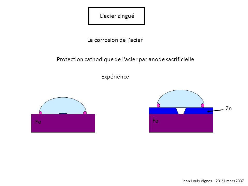 Zn Jean-Louis Vignes – 20-21 mars 2007 L'acier zingué La corrosion de l'acier Fe Protection cathodique de l'acier par anode sacrificielle Expérience