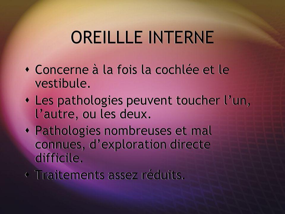 OREILLLE INTERNE Concerne à la fois la cochlée et le vestibule. Les pathologies peuvent toucher lun, lautre, ou les deux. Pathologies nombreuses et ma