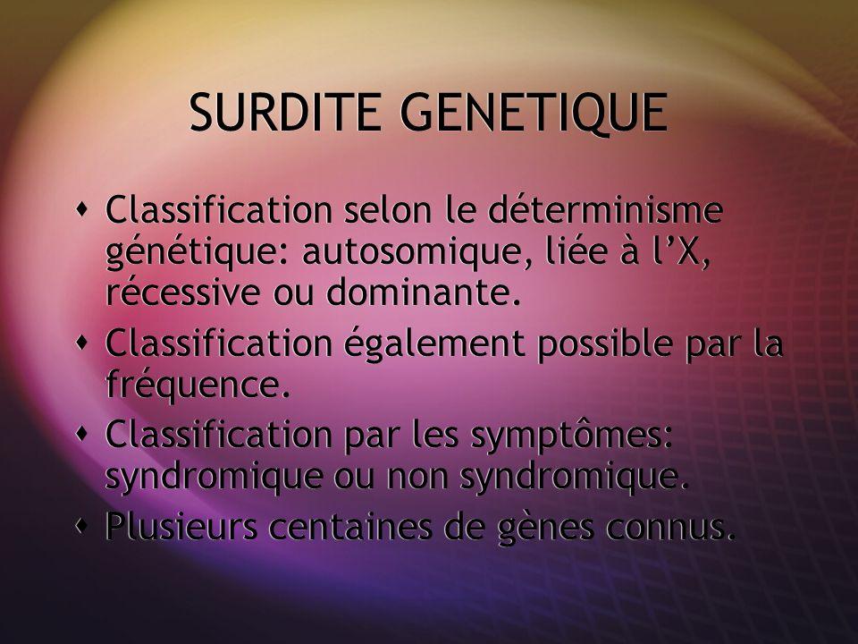 SURDITE GENETIQUE Classification selon le déterminisme génétique: autosomique, liée à lX, récessive ou dominante. Classification également possible pa