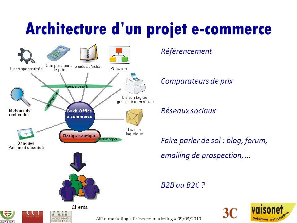 AIP e-marketing « Présence marketing » 09/03/2010 Architecture dun projet e-commerce Référencement Comparateurs de prix Réseaux sociaux Faire parler d