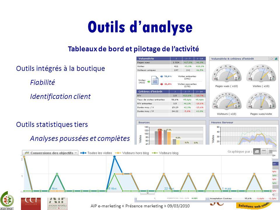 AIP e-marketing « Présence marketing » 09/03/2010 Outils danalyse Tableaux de bord et pilotage de lactivité Outils intégrés à la boutique Fiabilité Id