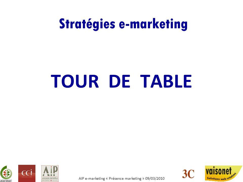 AIP e-marketing « Présence marketing » 09/03/2010 Stratégies e-marketing TOUR DE TABLE