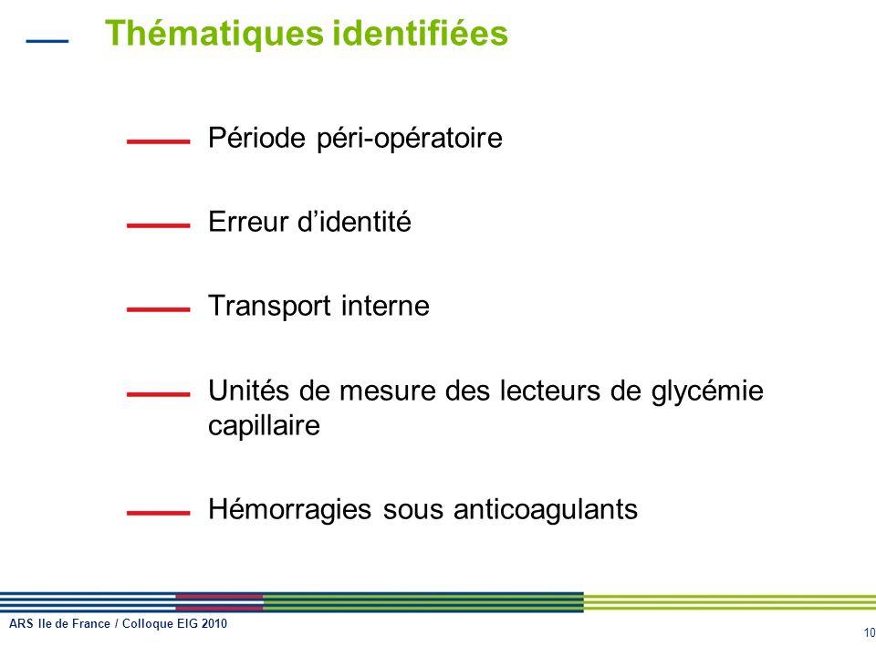 10 Thématiques identifiées Période péri-opératoire Erreur didentité Transport interne Unités de mesure des lecteurs de glycémie capillaire Hémorragies