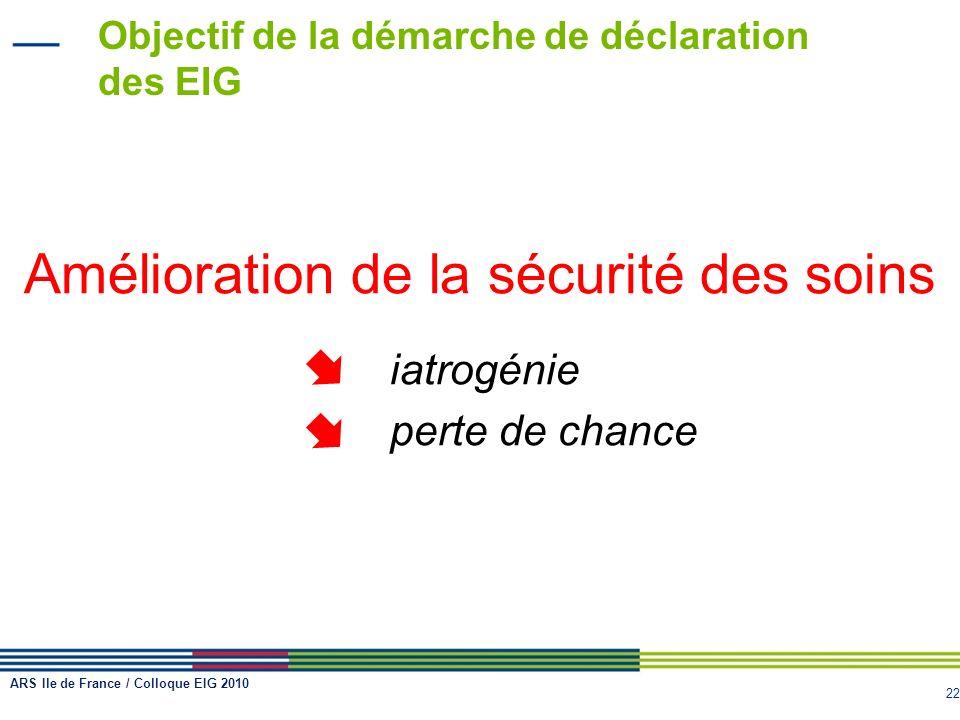 22 Objectif de la démarche de déclaration des EIG Amélioration de la sécurité des soins iatrogénie perte de chance ARS Ile de France / Colloque EIG 20