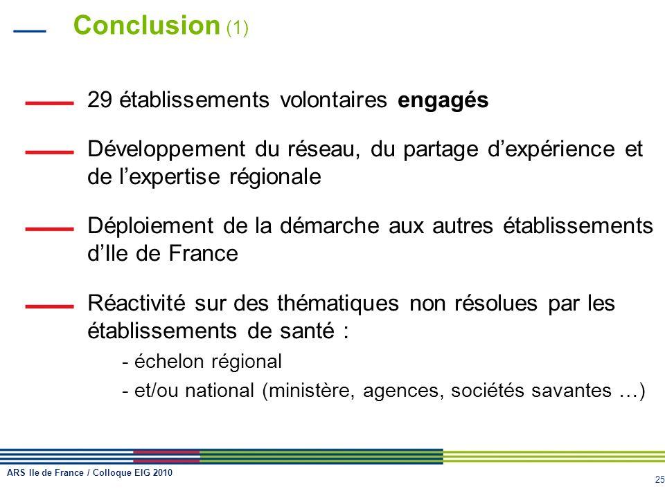 25 Conclusion (1) 29 établissements volontaires engagés Développement du réseau, du partage dexpérience et de lexpertise régionale Déploiement de la d