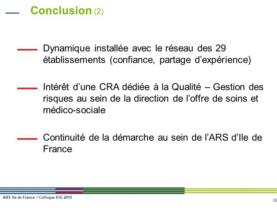26 Conclusion (2) Dynamique installée avec le réseau des 29 établissements (confiance, partage dexpérience) Intérêt dune CRA dédiée à la Qualité – Ges