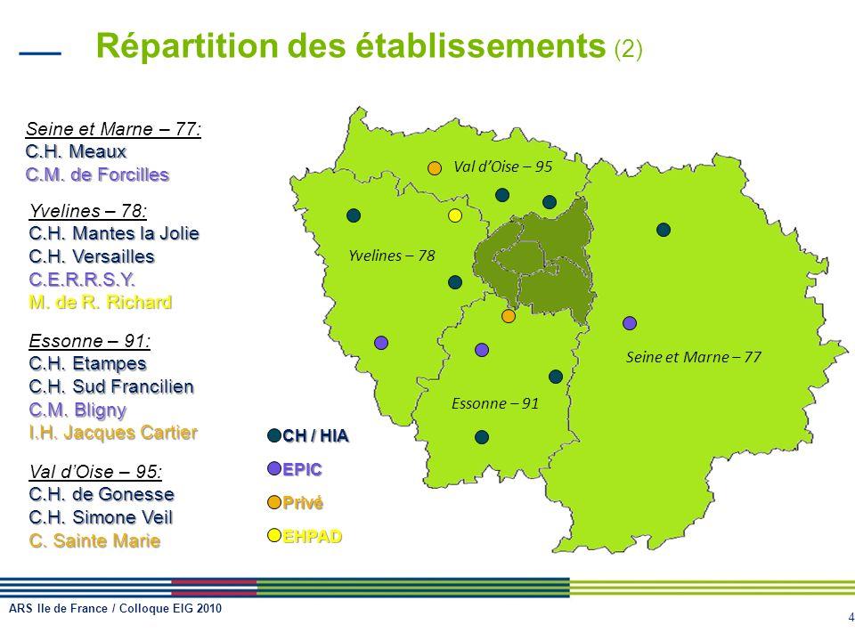 4 Répartition des établissements (2) Seine et Marne – 77: C.H. Meaux C.M. de Forcilles Yvelines – 78: C.H. Mantes la Jolie C.H. Versailles C.E.R.R.S.Y