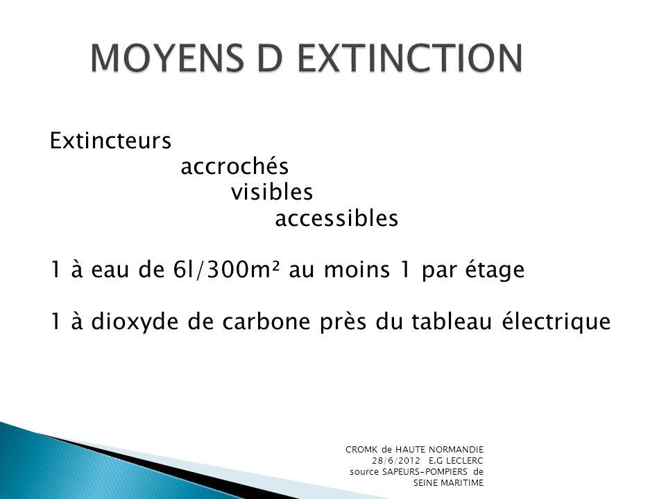 Eclairage de sécurité dévacuation dans locaux > 100m² Circulations >10 m Escaliers CROMK de HAUTE NORMANDIE 28/6/2012 E.G LECLERC source SAPEURS-POMPIERS de SEINE MARITIME