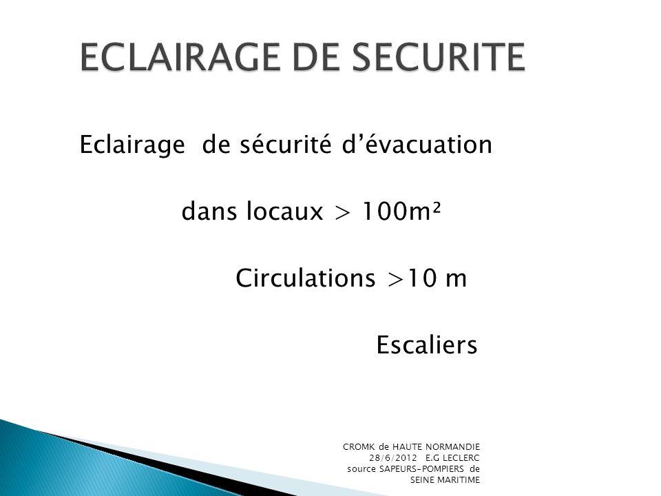 But : faciliter la lutte par tous les intervenants et lévacuation consignes sur la conduite à tenir en cas dincendie: évacuation des personnes à mobilité réduite, tentative dextinction….