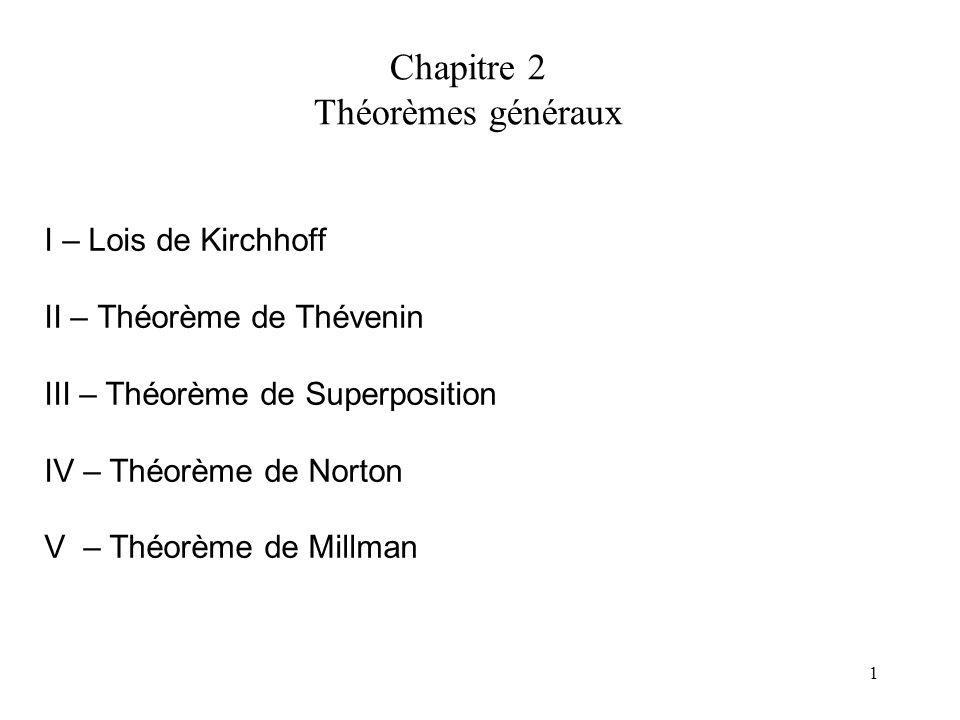 12 1 AB GH Maille 1 ou [ABGH]: 6 +(–3) – u 3 = 0 donc u 3 = + 3V 2 C F Maille 2 [BCFG]: –(–3) –u 1 +1 = 0 donc u 1 = + 4V 3 E D Maille 3 [CDEF]: u 1 +u 2 –1 = 0 donc u 2 = – 3V 1°) application de la loi des mailles: calcul des tensions u 1, u 2, u 3 1- Kirchhoff exemple 1 Chapitre 2 1 V u2u2 + 6 V 1 A -1 A 1 A -3V u1u1 u3u3 1 V i1i1 i3i3 i2i2 R1R2 R3 R4