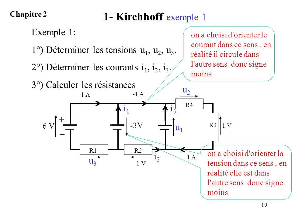 10 1- Kirchhoff exemple 1 Chapitre 2 Exemple 1: 1°) Déterminer les tensions u 1, u 2, u 3. 2°) Déterminer les courants i 1, i 2, i 3. 3°) Calculer les