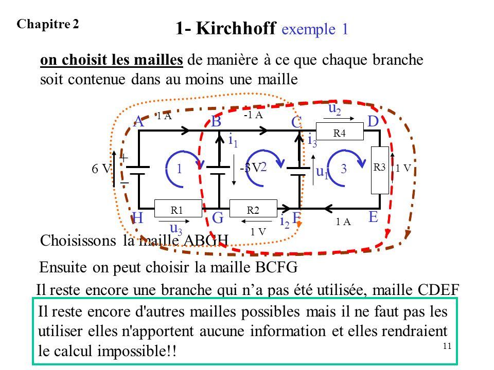 11 on choisit les mailles de manière à ce que chaque branche soit contenue dans au moins une maille 1- Kirchhoff exemple 1 Chapitre 2 1 AB GH Choisiss
