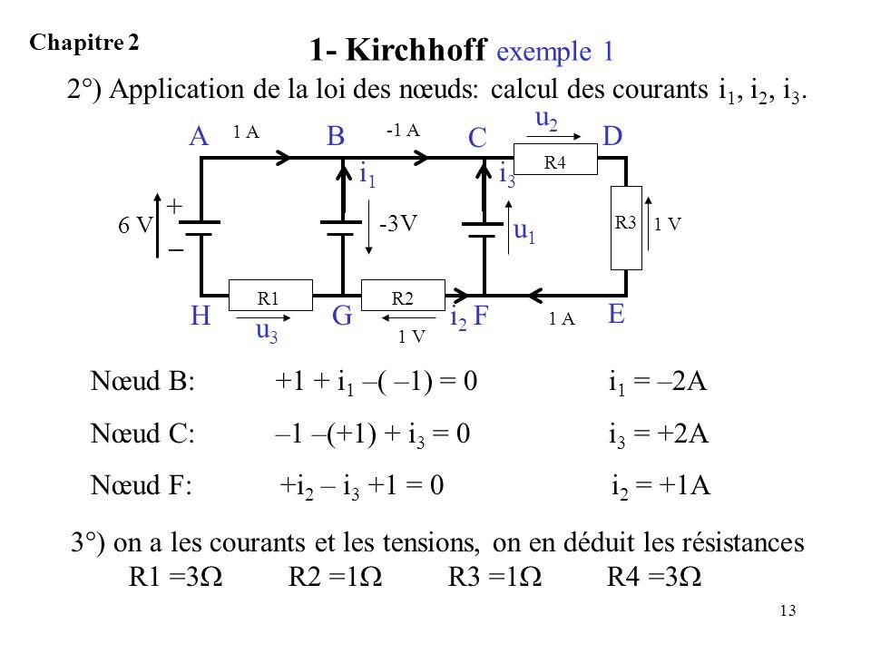 13 2°) Application de la loi des nœuds: calcul des courants i 1, i 2, i 3. Nœud B: +1 + i 1 –( –1) = 0 i 1 = –2A Nœud C: –1 –(+1) + i 3 = 0 i 3 = +2A