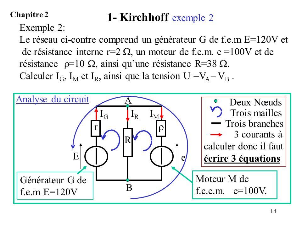 14 Exemple 2: Le réseau ci-contre comprend un générateur G de f.e.m E=120V et de résistance interne r=2, un moteur de f.e.m. e =100V et de résistance