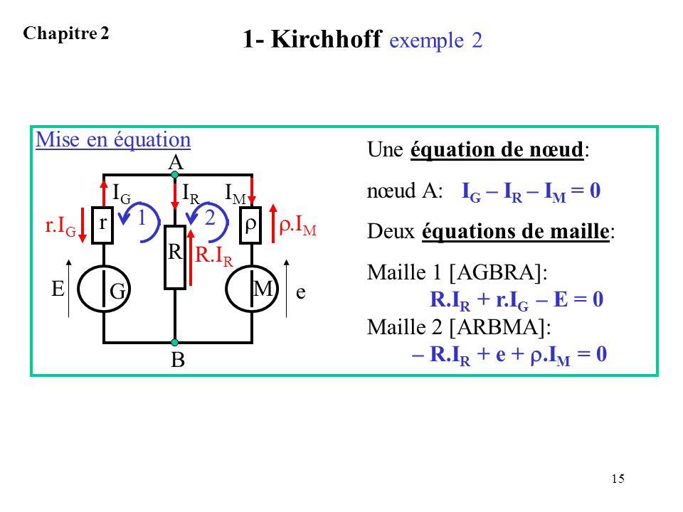 15 Mise en équation Une équation de nœud: nœud A: I G – I R – I M = 0 Deux équations de maille: Maille 1 [AGBRA]: R.I R + r.I G – E = 0 Maille 2 [ARBM