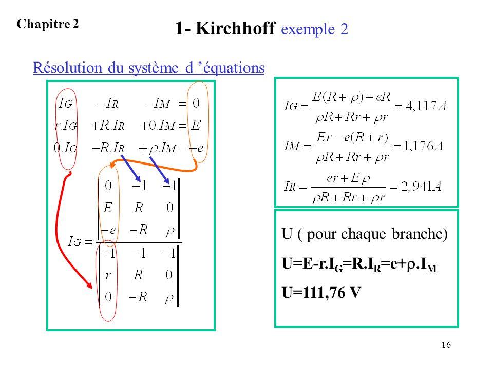 16 1- Kirchhoff exemple 2 Chapitre 2 Résolution du système d équations U ( pour chaque branche) U=E-r.I G =R.I R =e+.I M U=111,76 V