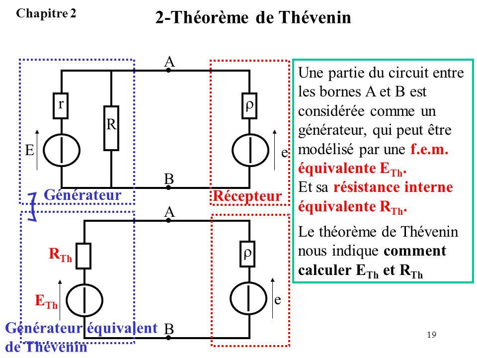 19 Une partie du circuit entre les bornes A et B est considérée comme un générateur, qui peut être modélisé par une f.e.m. équivalente E Th. Et sa rés