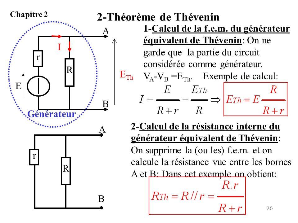 20 e Récepteur E r R Générateur A B I E Th 1-Calcul de la f.e.m. du générateur équivalent de Thévenin: On ne garde que la partie du circuit considérée