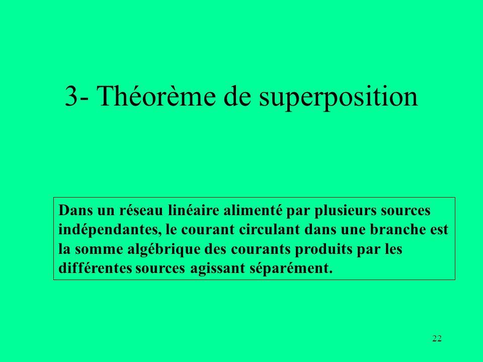 22 3- Théorème de superposition Dans un réseau linéaire alimenté par plusieurs sources indépendantes, le courant circulant dans une branche est la som