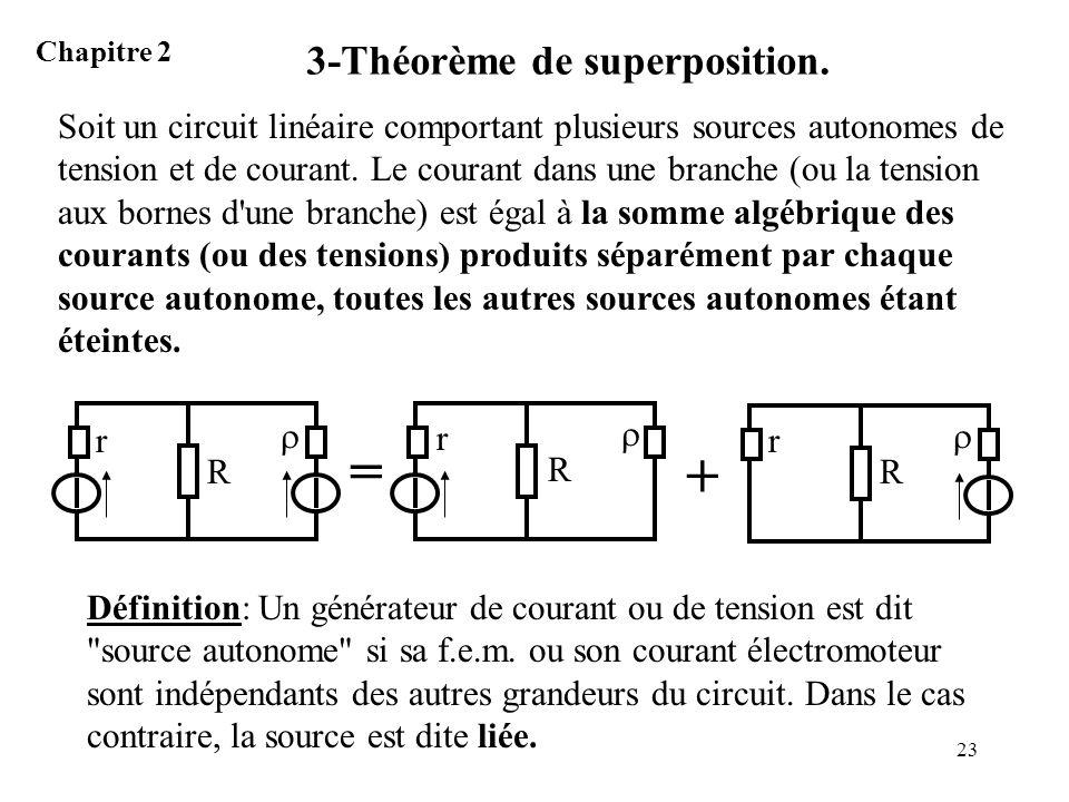 23 3-Théorème de superposition. Chapitre 2 Soit un circuit linéaire comportant plusieurs sources autonomes de tension et de courant. Le courant dans u