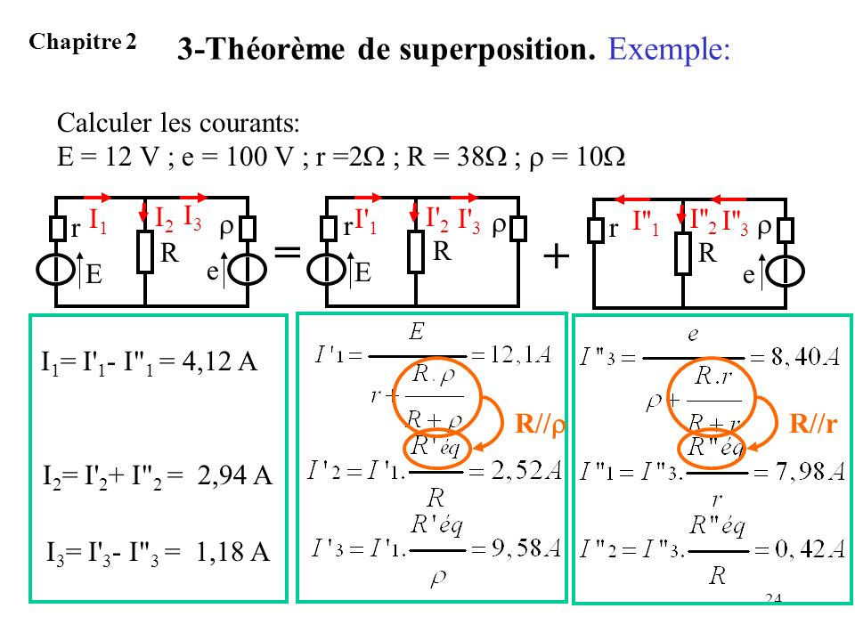 24 3-Théorème de superposition. Exemple: Chapitre 2 Calculer les courants: E = 12 V ; e = 100 V ; r =2 ; R = 38 ; = 10 I 1 = I' 1 - I