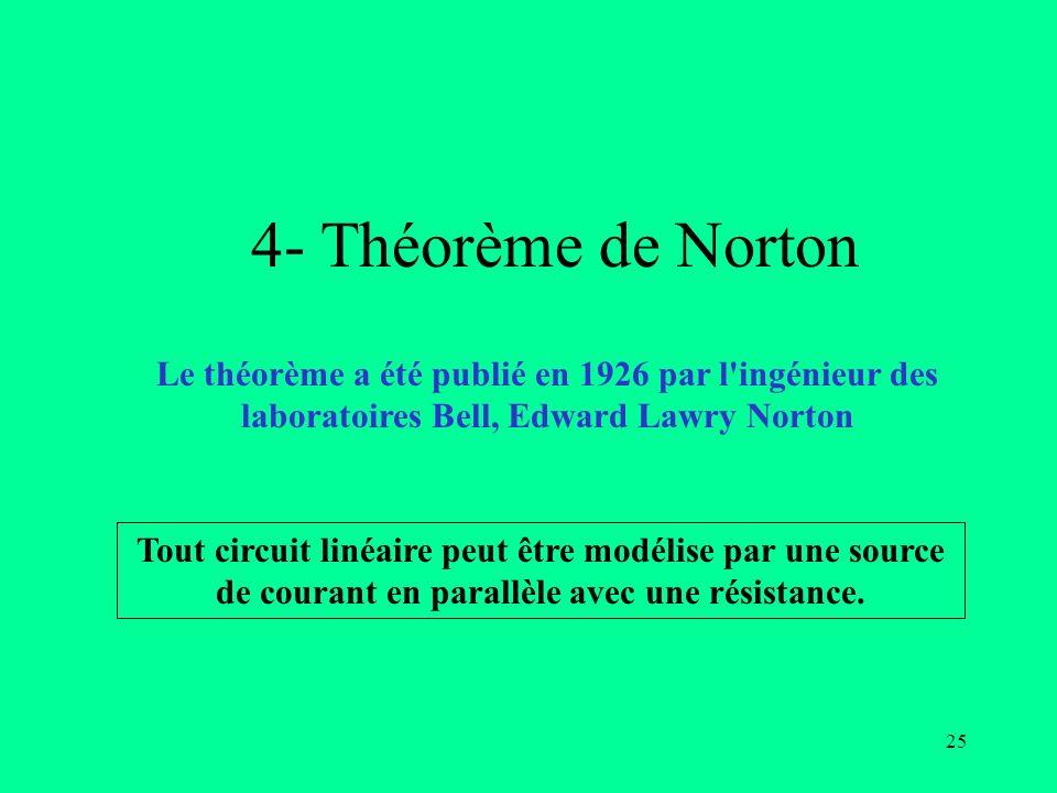 25 4- Théorème de Norton Le théorème a été publié en 1926 par l'ingénieur des laboratoires Bell, Edward Lawry Norton Tout circuit linéaire peut être m