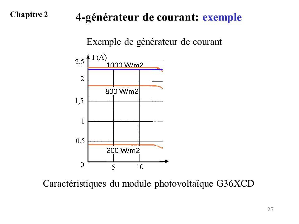 27 Caractéristiques du module photovoltaïque G36XCD Exemple de générateur de courant 4-générateur de courant: exemple Chapitre 2