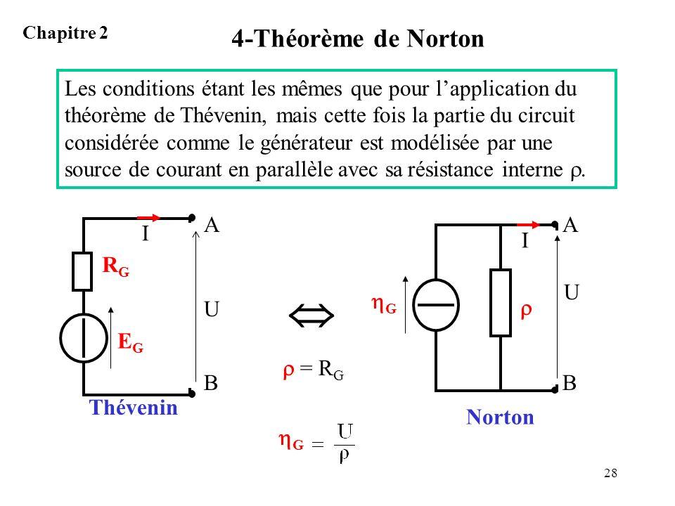 28 4-Théorème de Norton Chapitre 2 Les conditions étant les mêmes que pour lapplication du théorème de Thévenin, mais cette fois la partie du circuit
