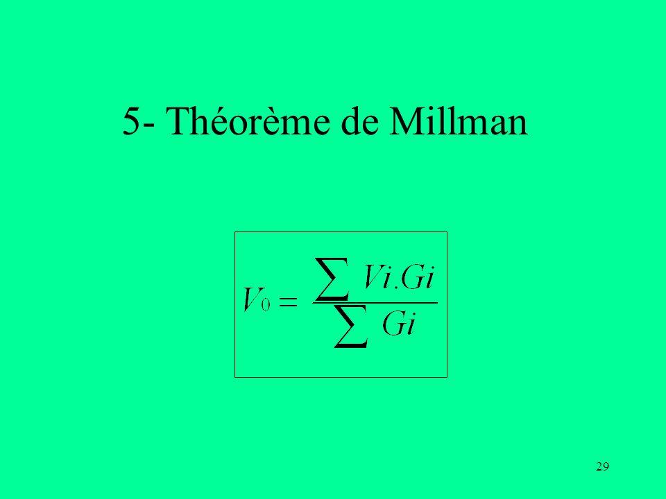 29 5- Théorème de Millman