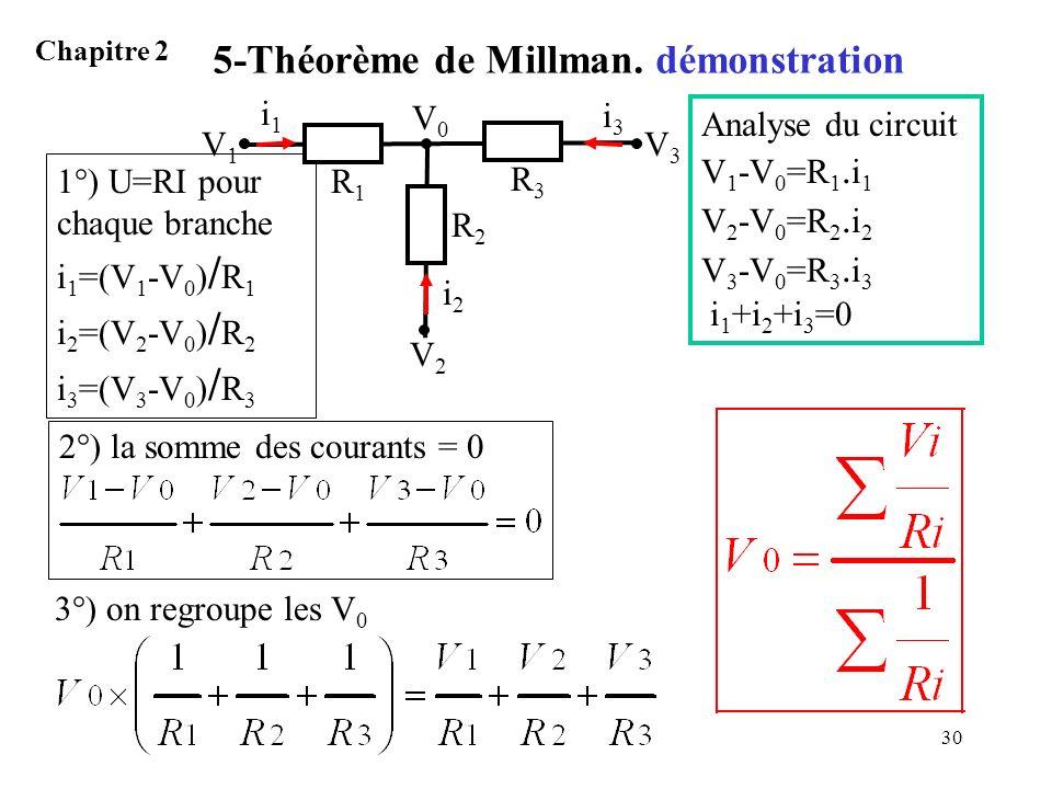 30 Analyse du circuit V 1 -V 0 =R 1. i 1 V 2 -V 0 =R 2. i 2 V 3 -V 0 =R 3. i 3 i 1 +i 2 +i 3 =0 1°) U=RI pour chaque branche i 1 =(V 1 -V 0 ) / R 1 i