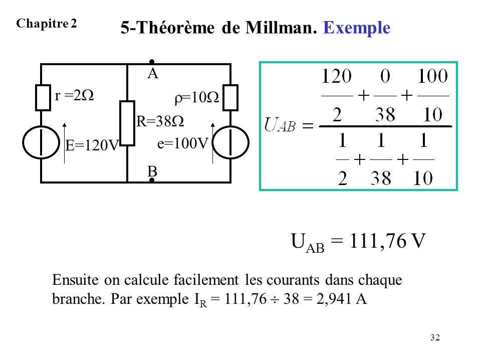 32 5-Théorème de Millman. Exemple Chapitre 2 e=100V =10 E=120V r =2 R=38 A B U AB = 111,76 V Ensuite on calcule facilement les courants dans chaque br