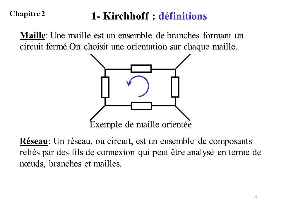 15 Mise en équation Une équation de nœud: nœud A: I G – I R – I M = 0 Deux équations de maille: Maille 1 [AGBRA]: R.I R + r.I G – E = 0 Maille 2 [ARBMA]: – R.I R + e +.I M = 0.I M E e r R A B IGIG IMIM r.I G R.I R G M IRIR 21 1- Kirchhoff exemple 2 Chapitre 2