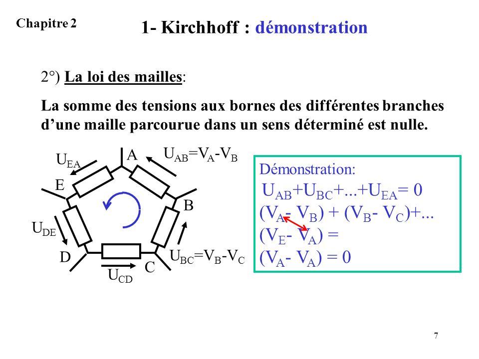 8 1- Kirchhoff : démonstration Chapitre 2 Plus généralement la loi des mailles sécrit: k u k = 0 k vaut +1 si la tension u k est orientée dans le sens de la maille et –1 dans le cas contraire.