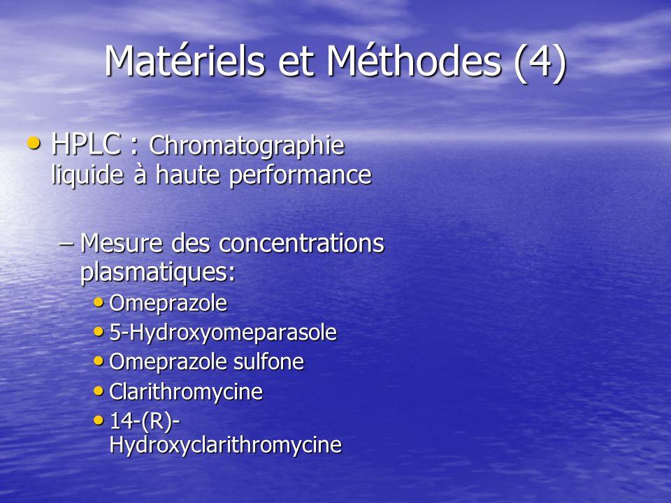 Matériels et Méthodes (4) HPLC : Chromatographie liquide à haute performance HPLC : Chromatographie liquide à haute performance –Mesure des concentrat