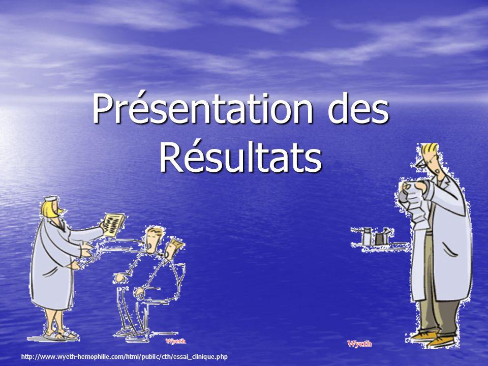Présentation des Résultats http://www.wyeth-hemophilie.com/html/public/cth/essai_clinique.php