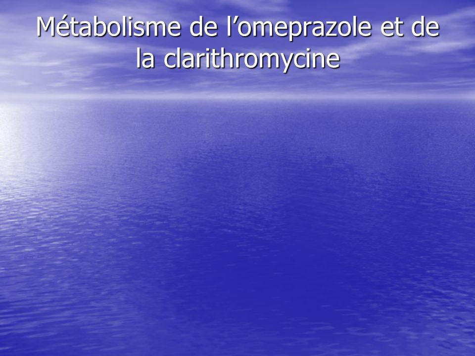 Métabolisme de lomeprazole et de la clarithromycine